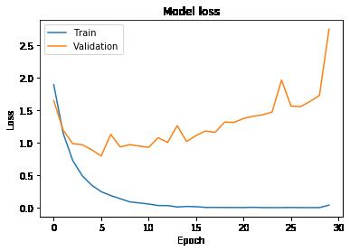 loss_base_value